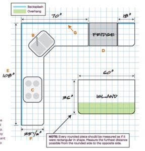 Measure Your E For A Countertop